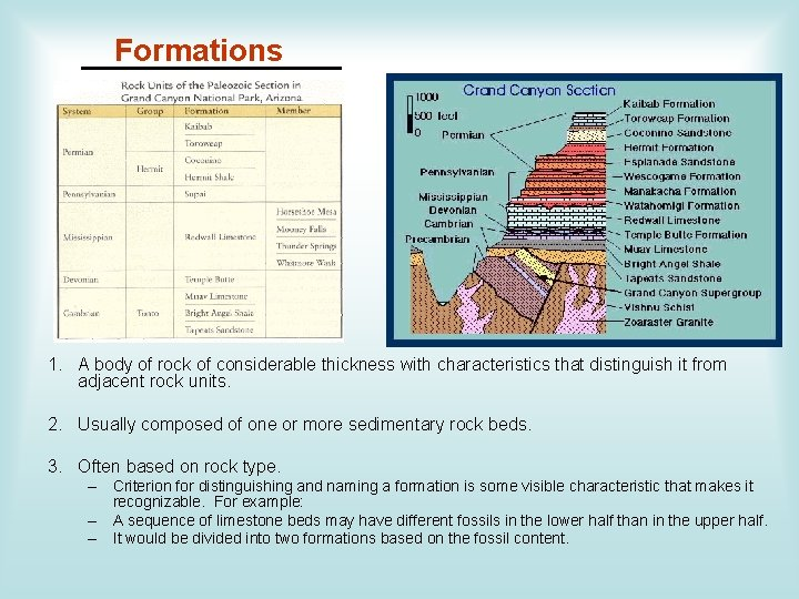 Formations ________ 1. A body of rock of considerable thickness with characteristics that distinguish