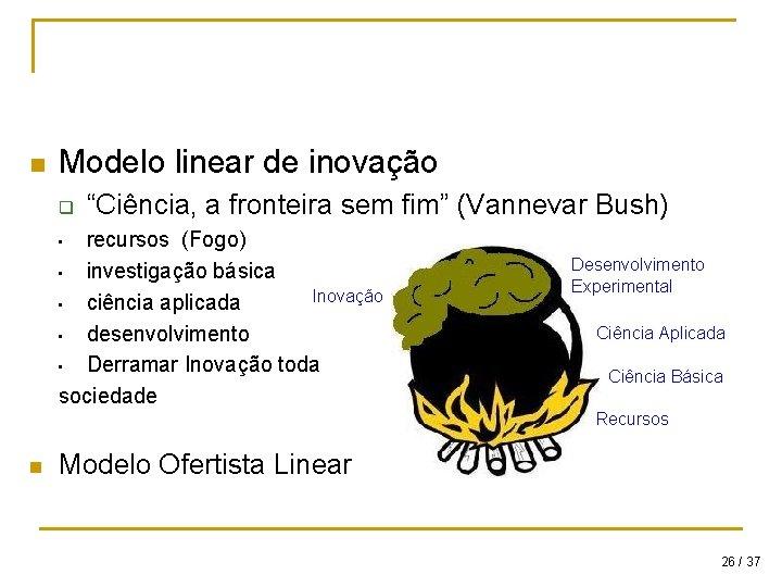 """n Modelo linear de inovação q """"Ciência, a fronteira sem fim"""" (Vannevar Bush) recursos"""