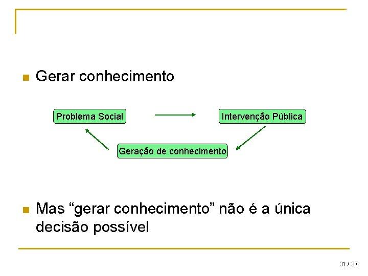 """n Gerar conhecimento Problema Social Intervenção Pública Geração de conhecimento n Mas """"gerar conhecimento"""""""