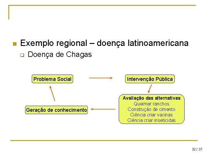 n Exemplo regional – doença latinoamericana q Doença de Chagas Problema Social Geração de