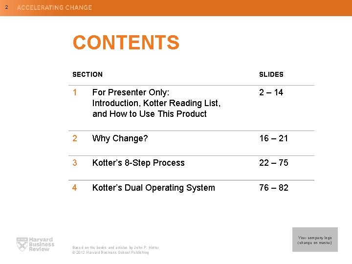 2 CONTENTS SECTION SLIDES 1 For Presenter Only: Introduction, Kotter Reading List, and How