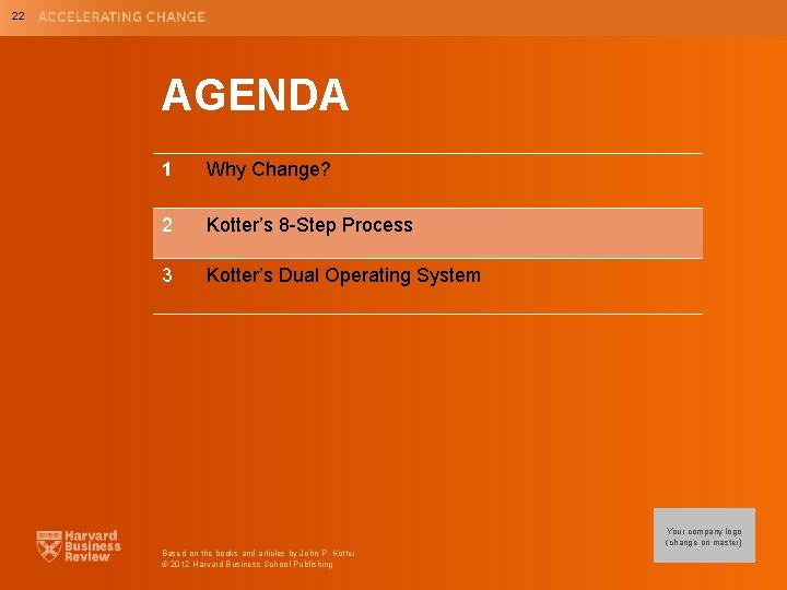 22 AGENDA 1 Why Change? 2 Kotter's 8 -Step Process 3 Kotter's Dual Operating