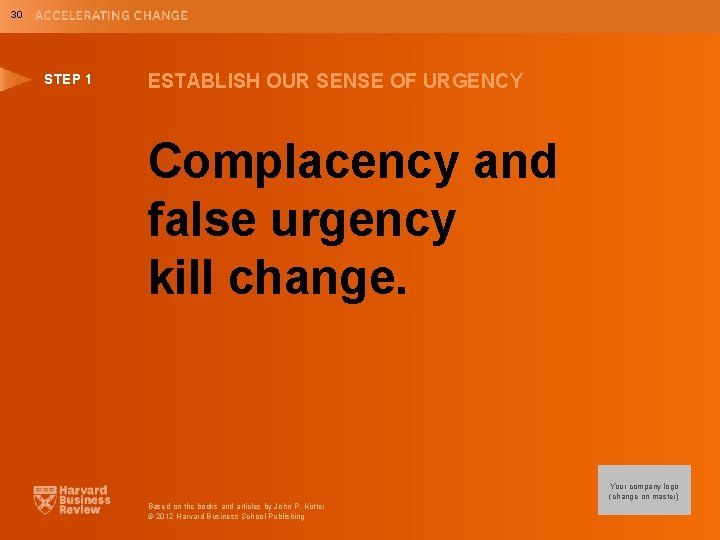 30 STEP 1 ESTABLISH OUR SENSE OF URGENCY Complacency and false urgency kill change.