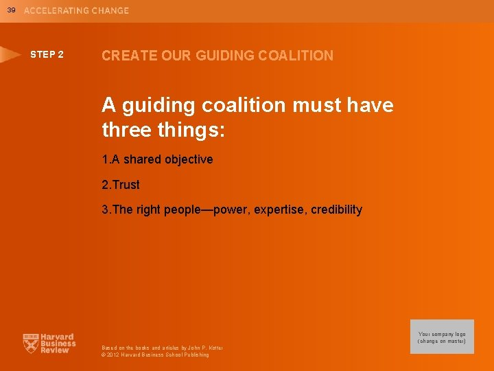 39 STEP 2 CREATE OUR GUIDING COALITION A guiding coalition must have three things: