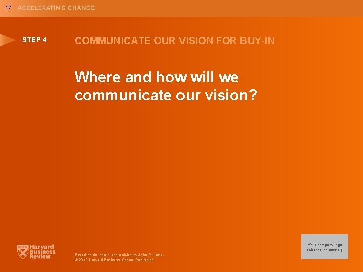 57 STEP 4 COMMUNICATE OUR VISION FOR BUY-IN Where and how will we communicate