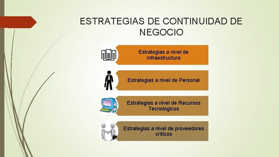 ESTRATEGIAS DE CONTINUIDAD DE NEGOCIO Estrategias a nivel de Infraestructura Estrategias a nivel de
