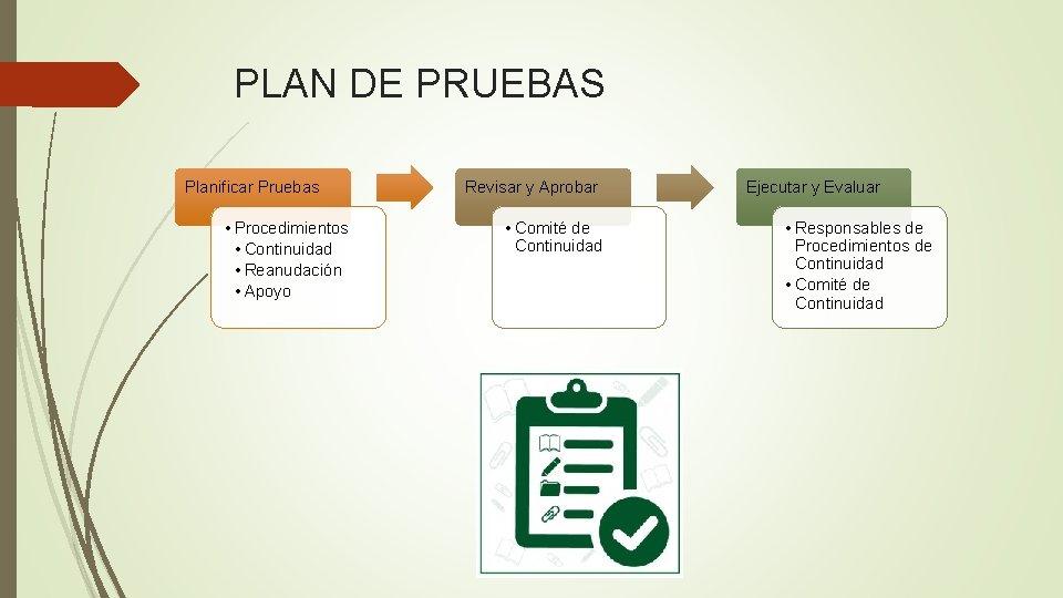 PLAN DE PRUEBAS Planificar Pruebas • Procedimientos • Continuidad • Reanudación • Apoyo Revisar