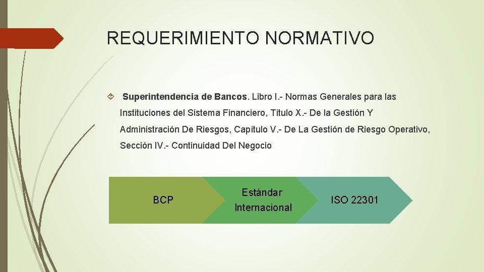 REQUERIMIENTO NORMATIVO Superintendencia de Bancos. Libro I. - Normas Generales para las Instituciones del