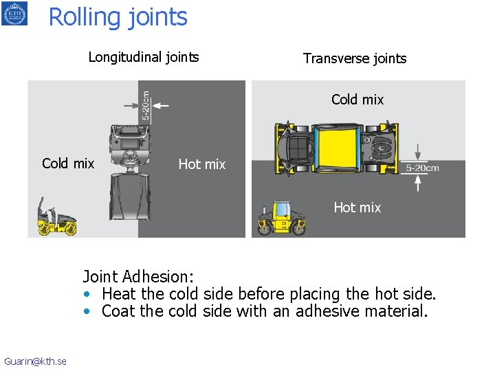 Rolling joints Longitudinal joints Transverse joints Cold mix Hot mix Joint Adhesion: • Heat