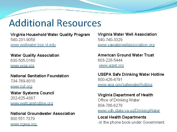 Additional Resources Virginia Household Water Quality Program 540 -231 -9058 www. wellwater. bse. vt.