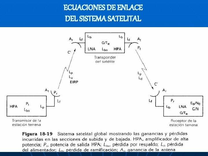 ECUACIONES DE ENLACE DEL SISTEMA SATELITAL