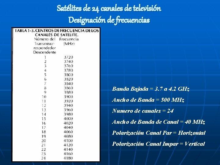 Satélites de 24 canales de televisión Designación de frecuencias Banda Bajada = 3. 7