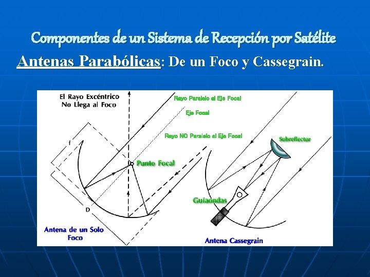 Componentes de un Sistema de Recepción por Satélite Antenas Parabólicas: De un Foco y
