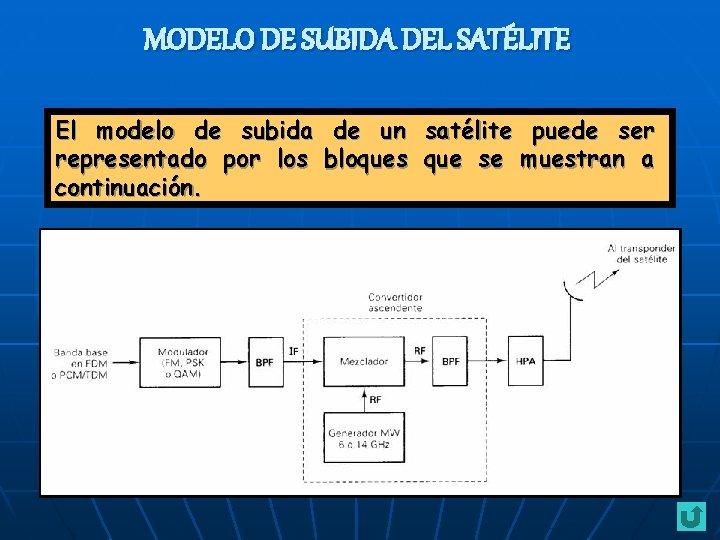 MODELO DE SUBIDA DEL SATÉLITE El modelo de subida de un satélite puede ser