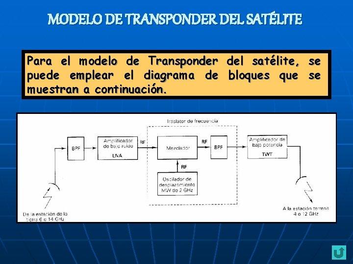 MODELO DE TRANSPONDER DEL SATÉLITE Para el modelo de Transponder del satélite, se puede