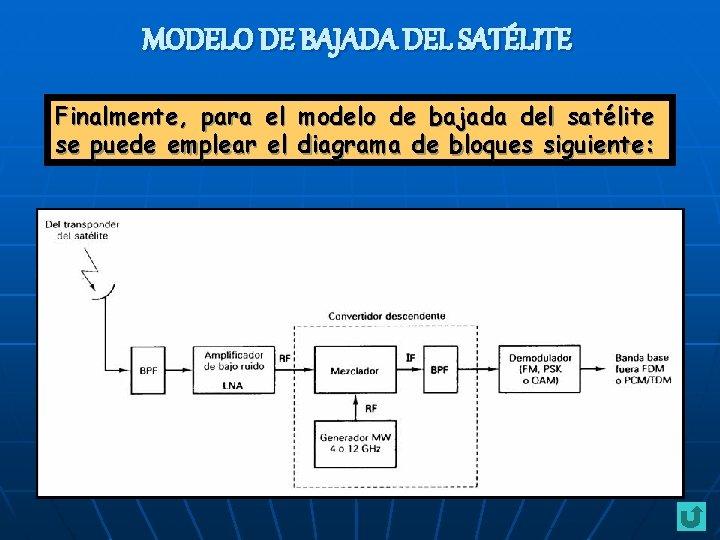 MODELO DE BAJADA DEL SATÉLITE Finalmente, para el modelo de bajada del satélite se