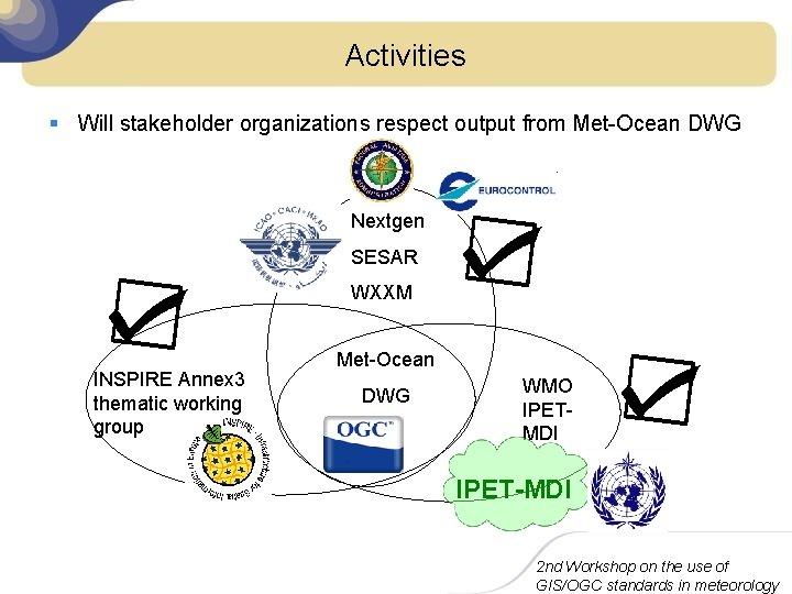 Activities § Will stakeholder organizations respect output from Met-Ocean DWG Nextgen ☑ INSPIRE Annex