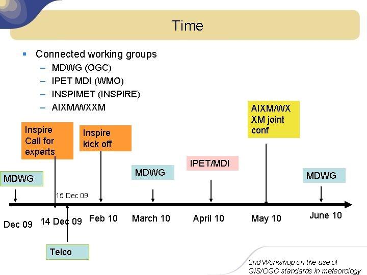 Time § Connected working groups – – MDWG (OGC) IPET MDI (WMO) INSPIMET (INSPIRE)