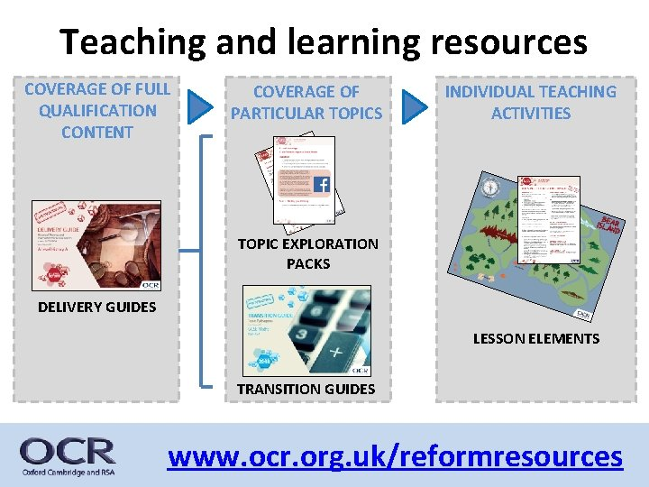 Teaching and learning resources COVERAGE OF FULL QUALIFICATION CONTENT COVERAGE OF PARTICULAR TOPICS INDIVIDUAL