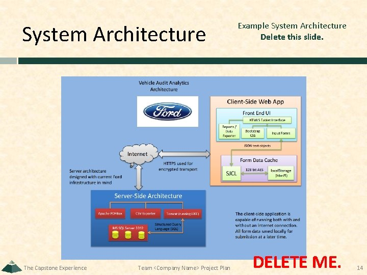 System Architecture The Capstone Experience Team <Company Name> Project Plan Example System Architecture Delete