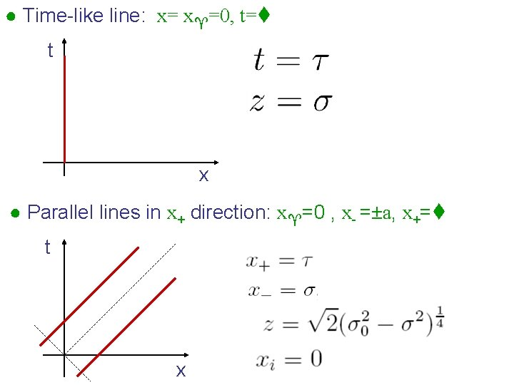 ● Time-like line: x= x =0, t= t x ● Parallel lines in x+
