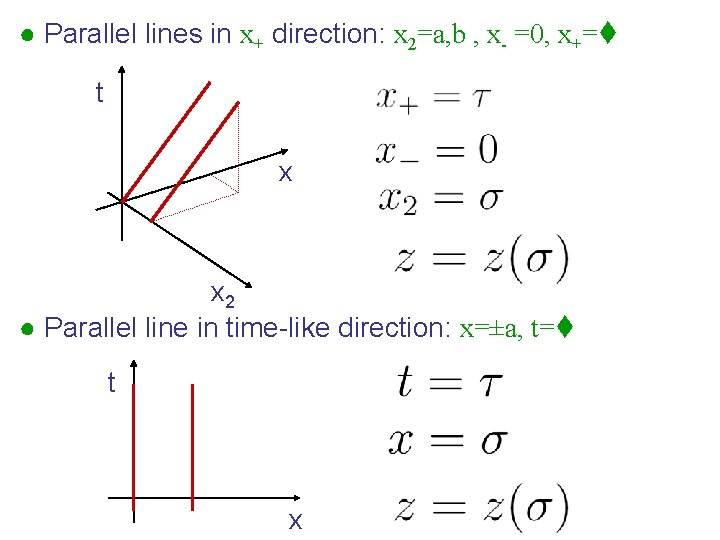 ● Parallel lines in x+ direction: x 2=a, b , x- =0, x+= t