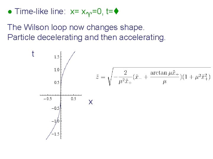 ● Time-like line: x= x =0, t= The Wilson loop now changes shape. Particle