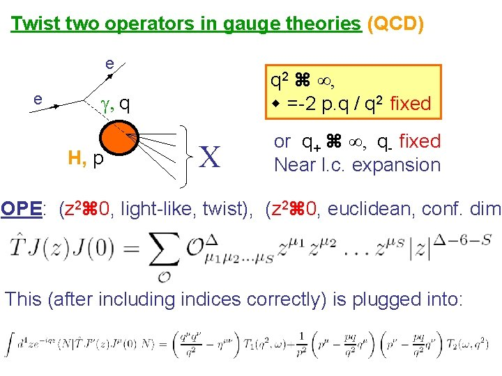 Twist two operators in gauge theories (QCD) e e q 2 ∞, =-2 p.