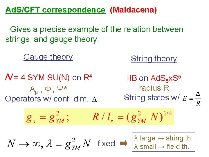 Ad. S/CFT correspondence (Maldacena) Gives a precise example of the relation between strings and