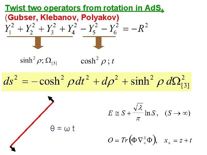 Twist two operators from rotation in Ad. S 5 (Gubser, Klebanov, Polyakov) θ =