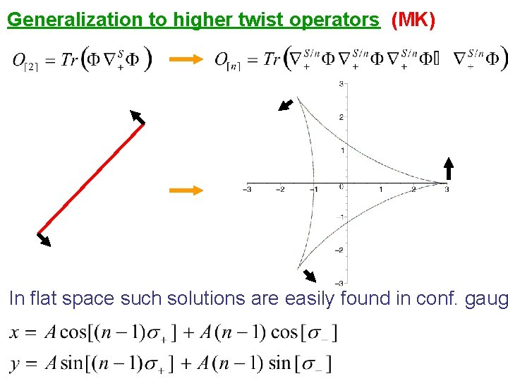 Generalization to higher twist operators (MK) In flat space such solutions are easily found