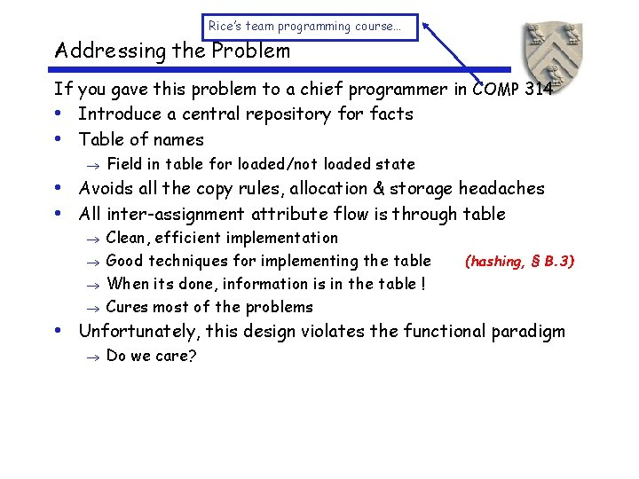Rice's team programming course… Addressing the Problem If you gave this problem to a