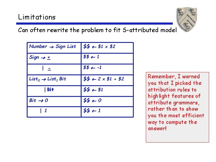 Limitations Can often rewrite the problem to fit S-attributed model Number Sign List $$