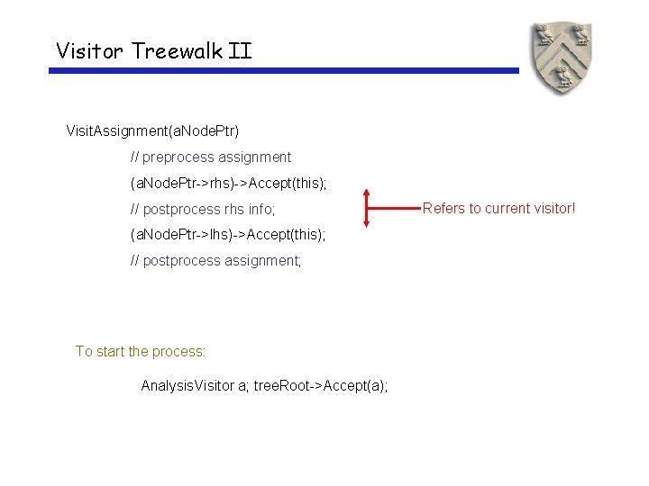 Visitor Treewalk II Visit. Assignment(a. Node. Ptr) // preprocess assignment (a. Node. Ptr->rhs)->Accept(this); //