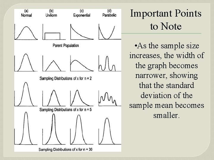 Important Points to Note • As the sample size increases, the width of the