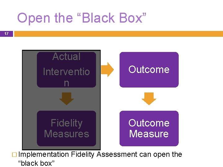 "Open the ""Black Box"" 17 Actual Interventio n Outcome Fidelity Measures Outcome Measure �"