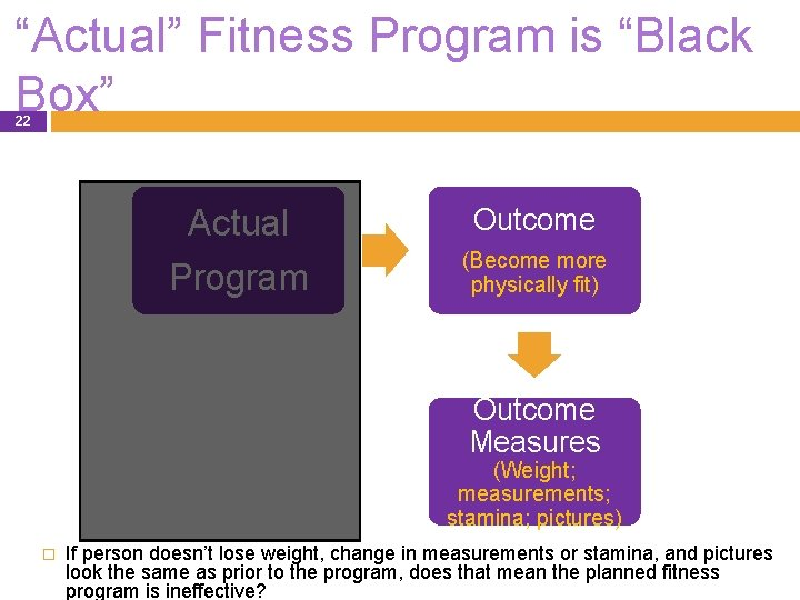 """""""Actual"""" Fitness Program is """"Black Box"""" 22 Actual Outcome Program (Become more physically fit)"""