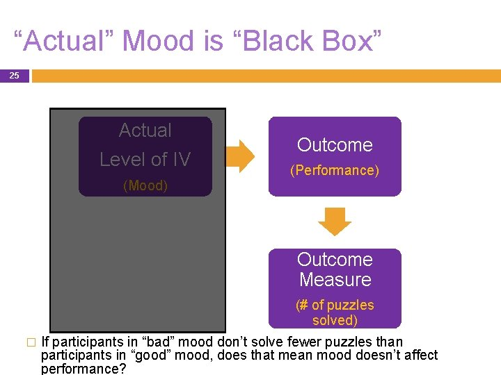 """""""Actual"""" Mood is """"Black Box"""" 25 Actual Level of IV (Mood) Outcome (Performance) Outcome"""