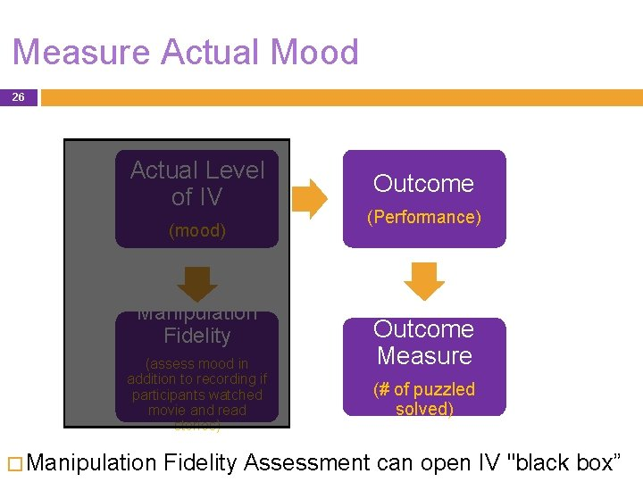 Measure Actual Mood 26 Actual Level of IV (mood) Manipulation Fidelity (assess mood in