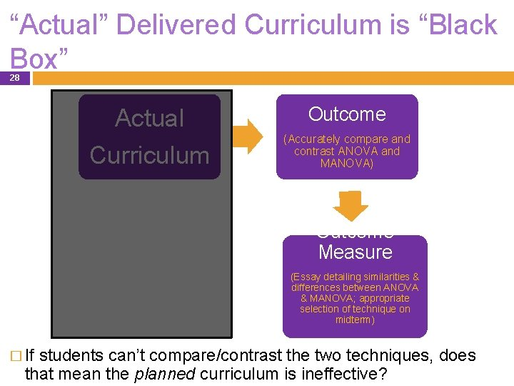 """""""Actual"""" Delivered Curriculum is """"Black Box"""" 28 Actual Curriculum Outcome (Accurately compare and contrast"""