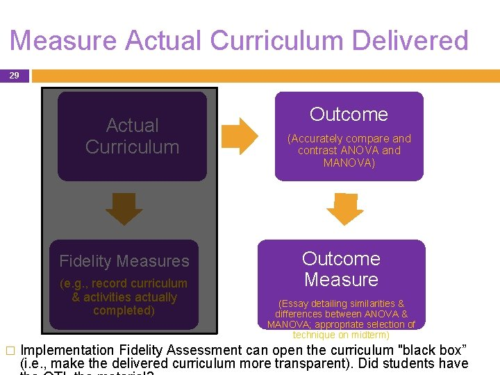 Measure Actual Curriculum Delivered 29 Actual Curriculum Fidelity Measures (e. g. , record curriculum