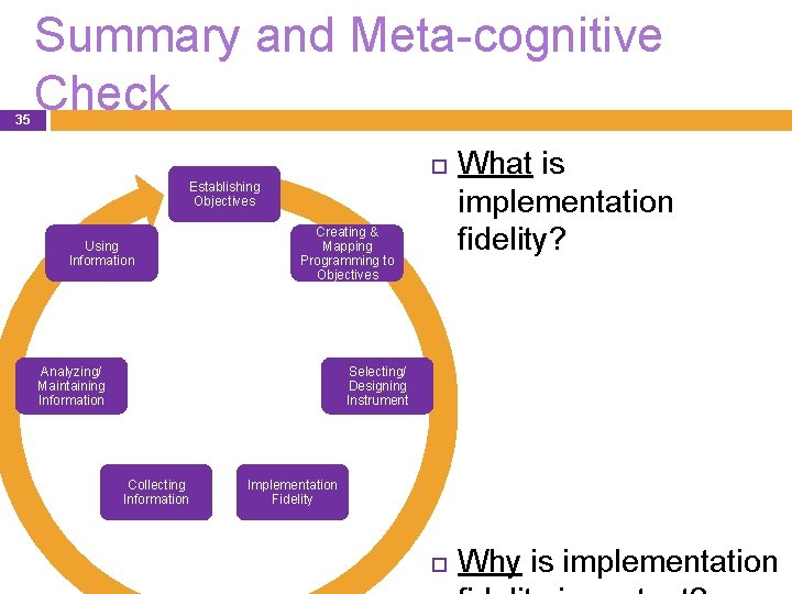 35 Summary and Meta-cognitive Check Establishing Objectives Using Information Creating & Mapping Programming to