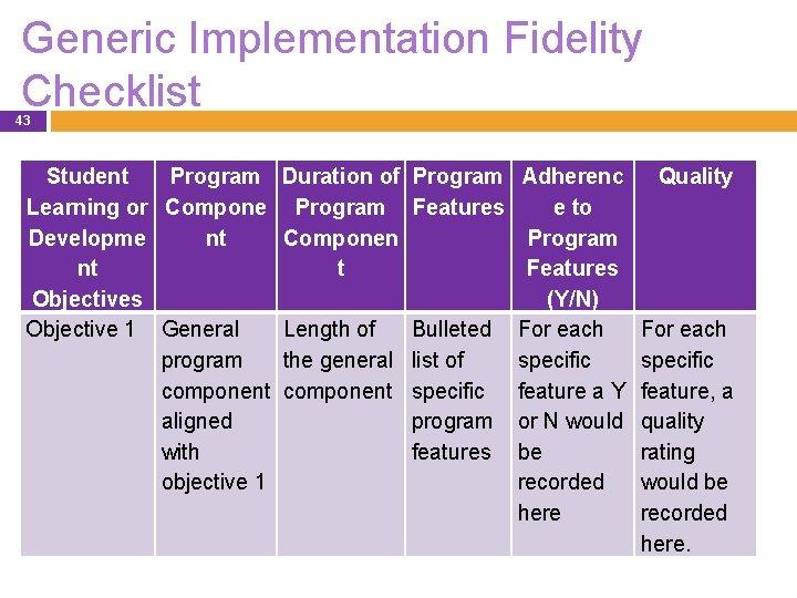 Generic Implementation Fidelity Checklist 43 Student Program Duration of Program Learning or Compone Program