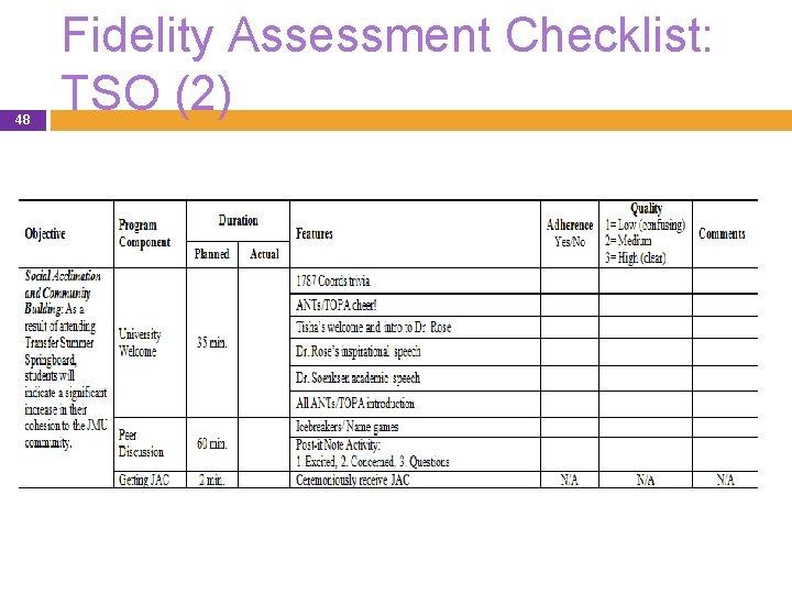 48 Fidelity Assessment Checklist: TSO (2)