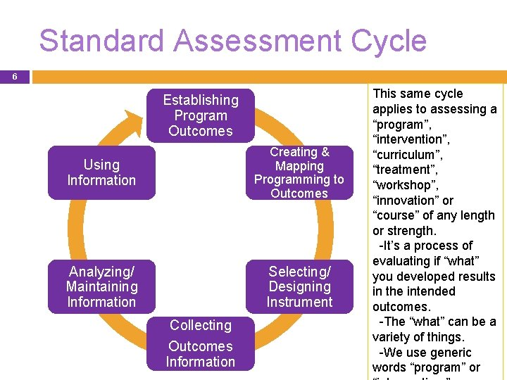Standard Assessment Cycle 6 Establishing Program Outcomes Using Information Creating & Mapping Programming to