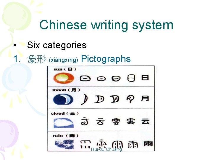 Chinese writing system • Six categories 1. 象形 (xiàngxíng) Pictographs Hui-Ju Chuang