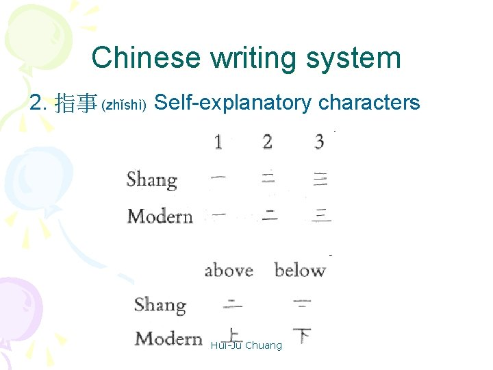 Chinese writing system 2. 指事 (zhǐshì) Self-explanatory characters Hui-Ju Chuang