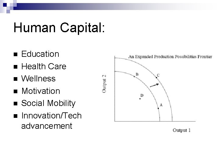 Human Capital: Education Health Care Wellness Motivation Social Mobility Innovation/Tech advancement