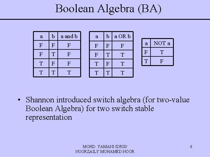 Boolean Algebra (BA) a b a and b a OR b F F F