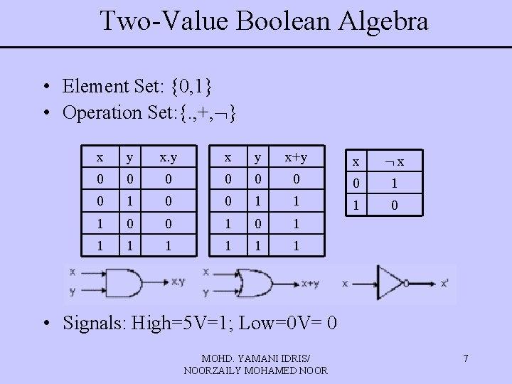 Two-Value Boolean Algebra • Element Set: {0, 1} • Operation Set: {. , +,